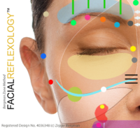 Home. Facial Reflexology